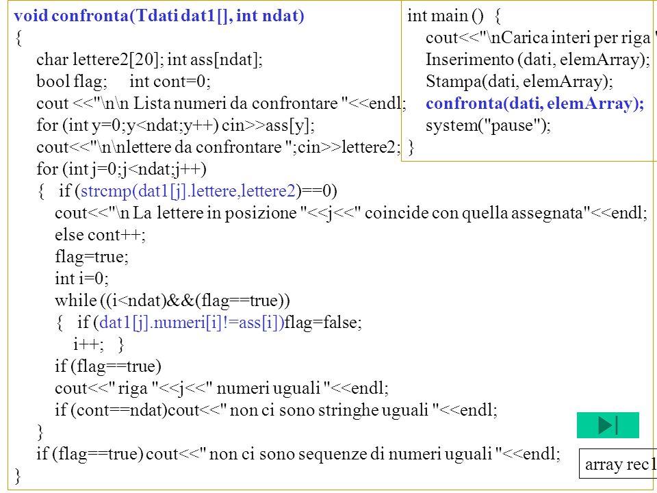 void confronta(Tdati dat1[], int ndat)